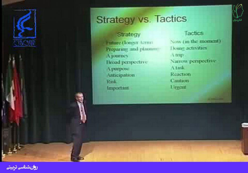 تفاوت بین راهبرد(استراتژی) و تکنیک