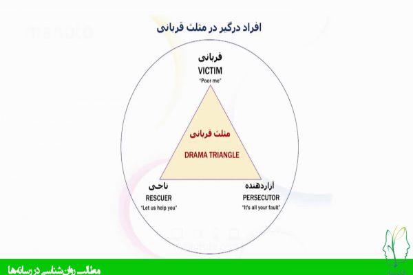 مثلث قربانی