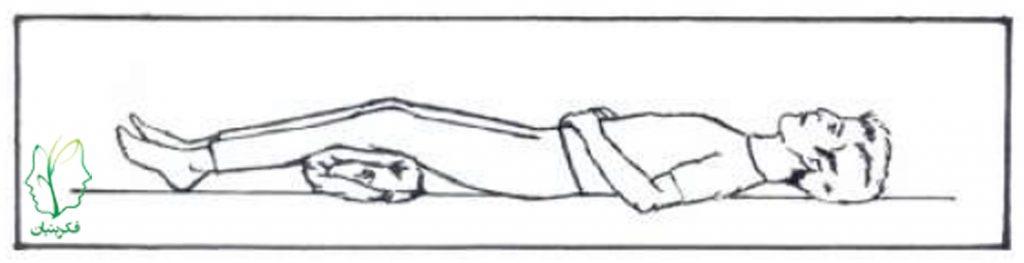 آرامسازی عضلانی