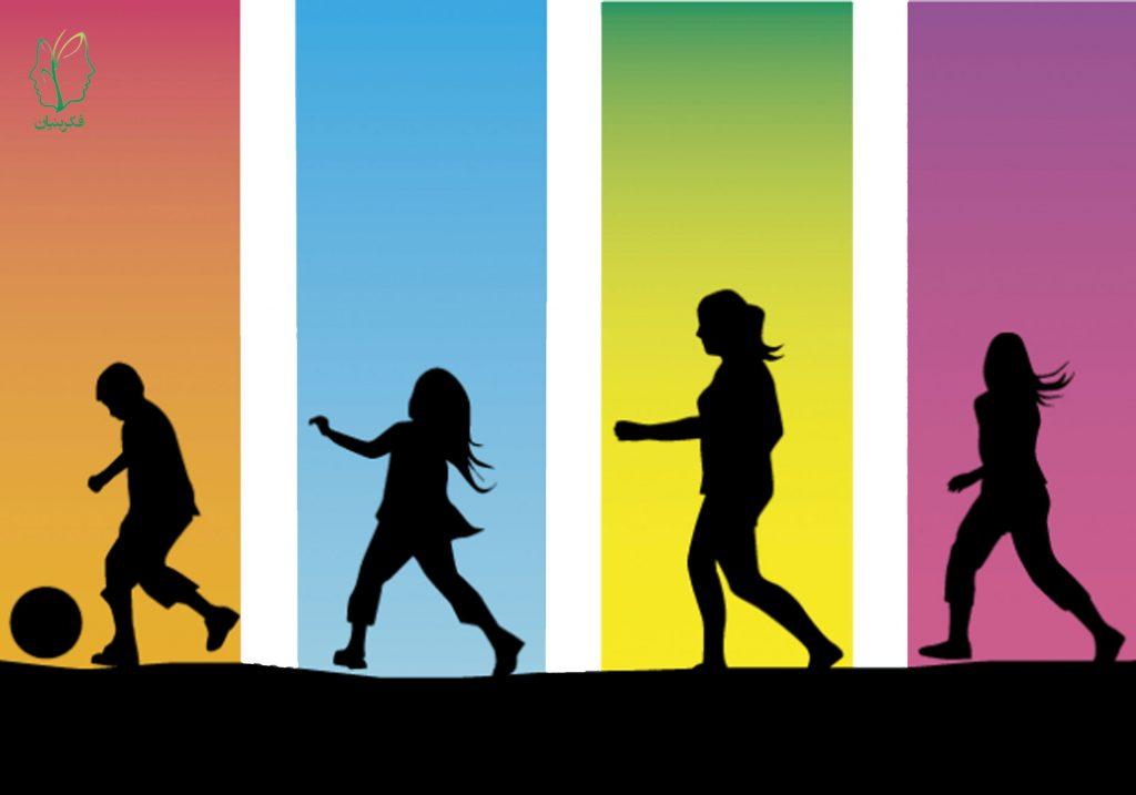 رشد و تحول روانی از دیدگاه هنری والون