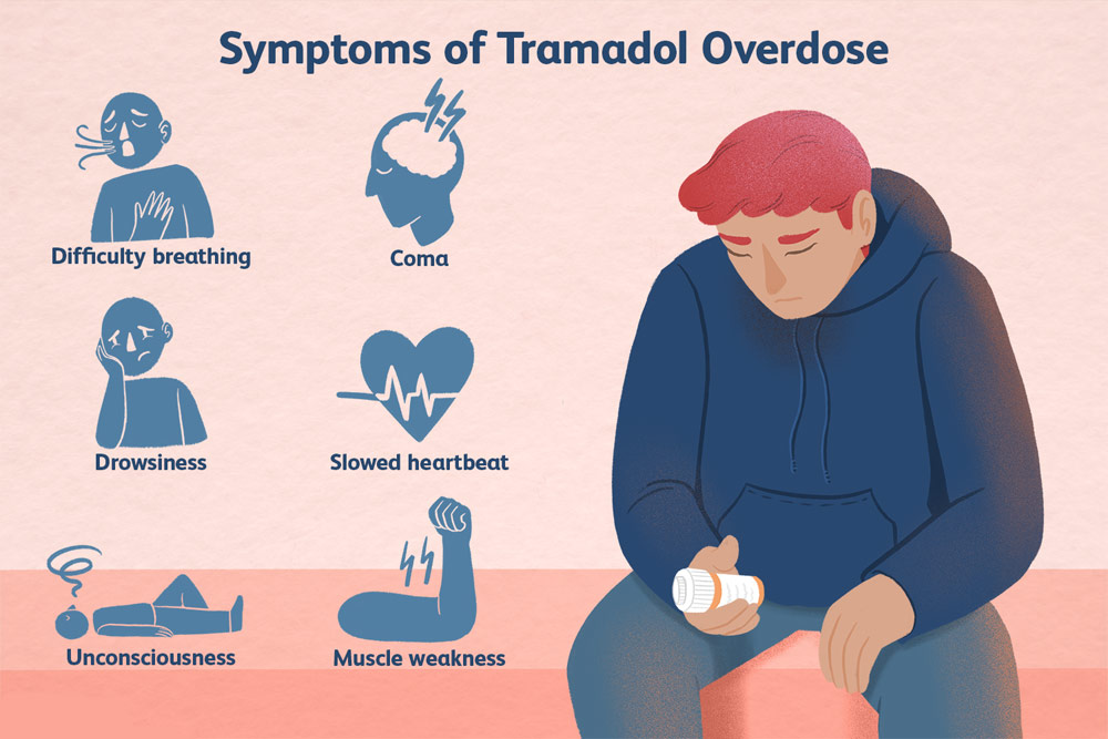 عوارض مصرف ترامادول