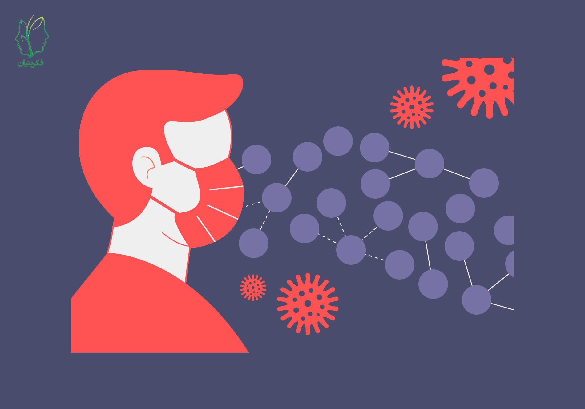 مدیریت اضطراب و نگرانی در روزهای مقابله با کرونا