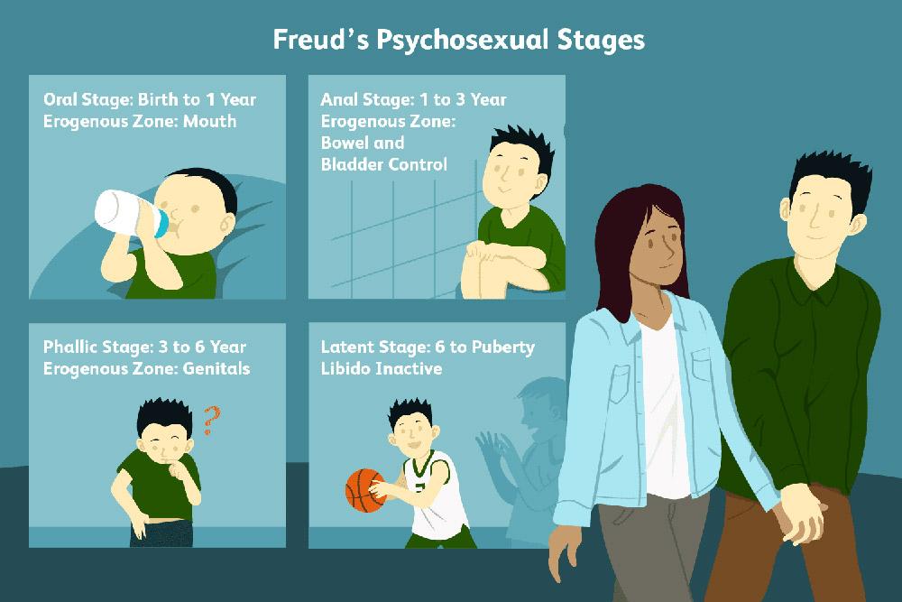 رشد روانی اجتماعی