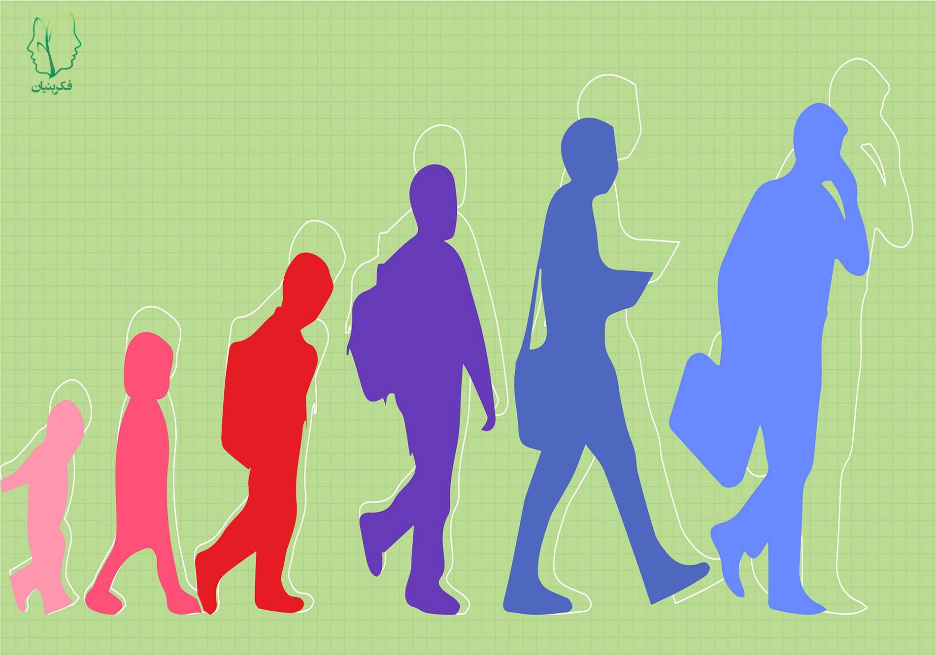 عوامل مؤثر بر رشد انسان