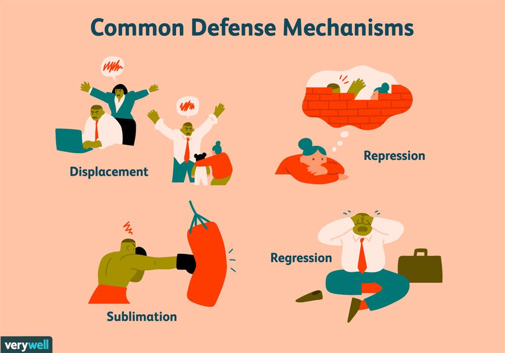 مکانیسم های دفاعی