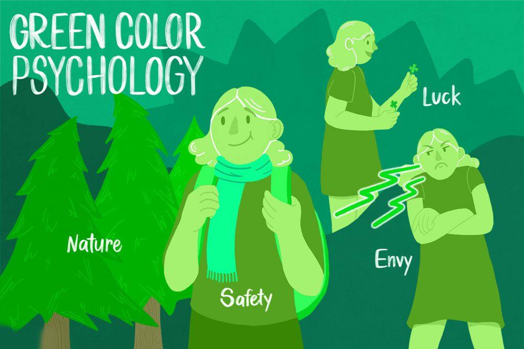 تحقیقات برای رنگشناسی